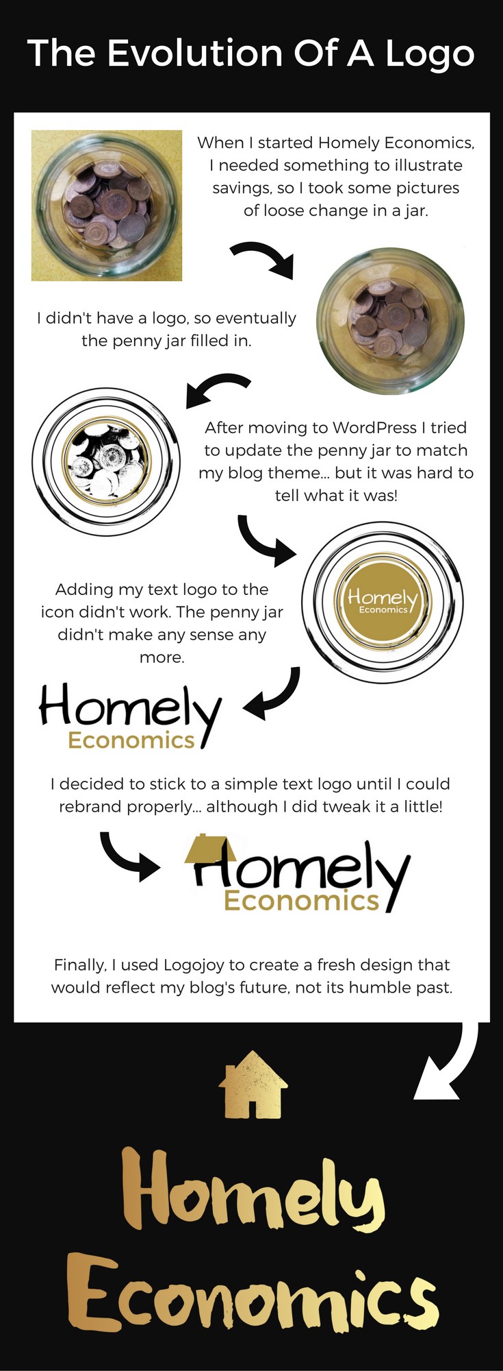 These are some of the stages that I went through for a few years whilst trying to design my logo by myself, before finally rebranding with Logojoy.