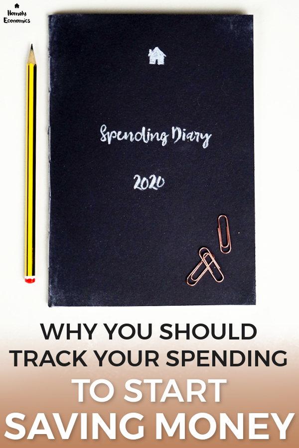 Why you should track your spending to start saving money now.